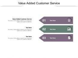 Value Added Customer Service Ppt Powerpoint Presentation Gallery Backgrounds Cpb