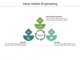 Value Added Engineering Ppt Powerpoint Presentation Styles Templates Cpb