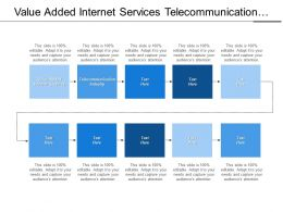 Value Added Internet Services Telecommunication Industry Financial Plan