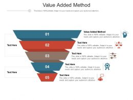 Value Added Method Ppt Powerpoint Presentation Icon Design Inspiration Cpb