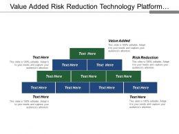 value_added_risk_reduction_technology_platform_vision_mission_Slide01