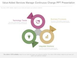 Value Added Services Manage Continuous Change Ppt Presentation