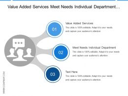 Value Added Services Meet Needs Individual Department Demand Management