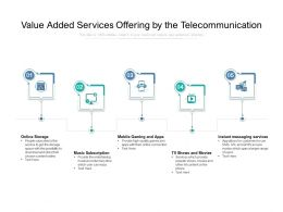 Value Added Services Offering By The Telecommunication