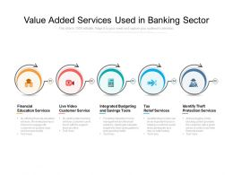 Value Added Services Used In Banking Sector