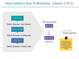 Value Addition Due To Branding Powerpoint Presentation Examples