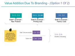 Value Addition Due To Branding Powerpoint Slide Background