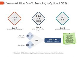 Value Addition Due To Branding Ppt Example Professional