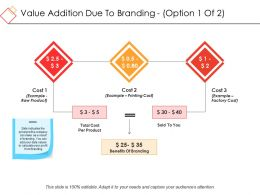 Value Addition Due To Branding Ppt Examples Professional