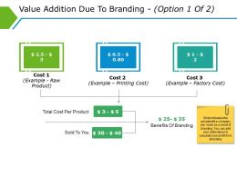 Value Addition Due To Branding Ppt Icon