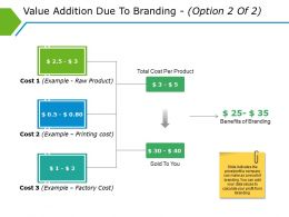 value_addition_due_to_branding_ppt_ideas_Slide01