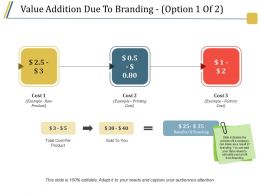 Value Addition Due To Branding Ppt Presentation