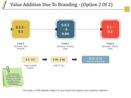 Value Addition Due To Branding Ppt Sample Download