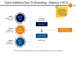Value Addition Due To Branding Presentation Powerpoint Example