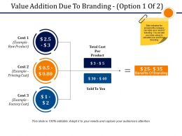 value_addition_due_to_branding_presentation_powerpoint_templates_Slide01