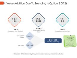 Value Addition Due To Branding Sample Ppt Presentation