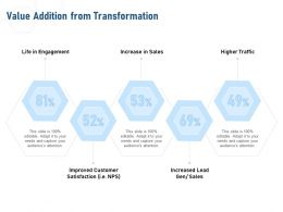 Value Addition From Transformation Higher Traffic Ppt Powerpoint Presentation Slides Vector