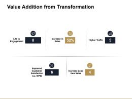 Value Addition From Transformation Ppt Powerpoint Presentation File Icon