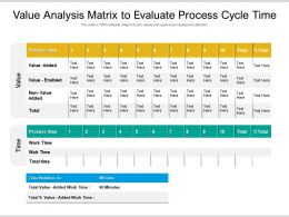 Value Analysis Matrix To Evaluate Process Cycle Time