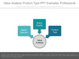 Value Analysis Product Type Ppt Examples Professional