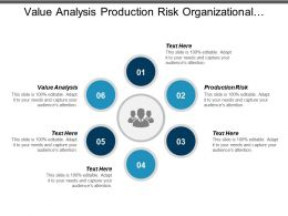 Value Analysis Production Risk Organizational Development Product Management Cpb
