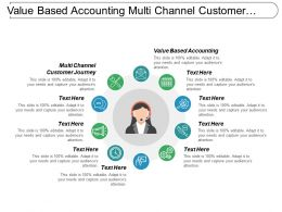Value Based Accounting Multi Channel Customer Journey Financial Services Cpb