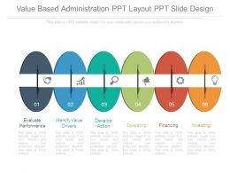 Value Based Administration Ppt Layout Ppt Slide Design