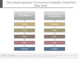 Value Based Approach For Inventory Availability Powerpoint Slide Show