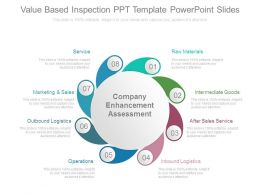 Value Based Inspection Ppt Template Powerpoint Slides