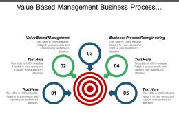 Value Based Management Business Process Reengineering Contingency Management Cpb