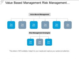 Value Based Management Risk Management Strategies Operations Process Cpb