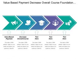 Value Based Payment Decrease Overall Course Foundation Analytics