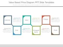 Value Based Price Diagram Ppt Slide Templates