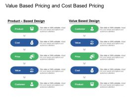 Value Based Pricing And Cost Based Pricing