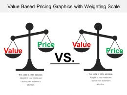 Value Based Pricing Graphics With Weighting Scale