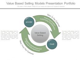 Value Based Selling Models Presentation Portfolio