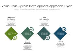 Value Case System Development Approach Cycle