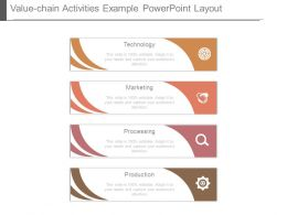 Value Chain Activities Example Powerpoint Layout