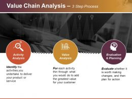 Value Chain Analysis 3 Step Process Ppt Background Graphics