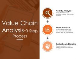 Value Chain Analysis 3 Step Process Presentation Visuals