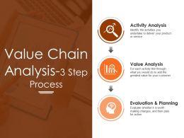Value Chain Analysis 3 Step Process Presentation Visuals