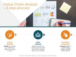Value Chain Analysis 3 Step Process Strategic Management Value Chain Analysis Ppt Template