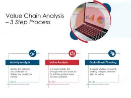 Value Chain Analysis 3 Step Process Value Chain Approaches To Perform Analysis Ppt Microsoft