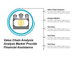 Value Chain Analysis Analyze Market Provide Financial Assistance