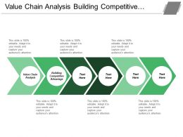 Value Chain Analysis Building Competitive Advantage Customer Refusal