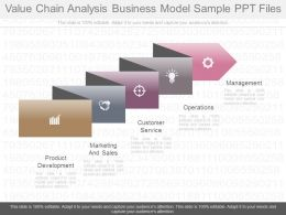 Value Chain Analysis Business Model Sample Ppt Files