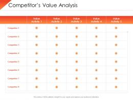 Value Chain Analysis Competitive Advantage Competitors Value Analysis Ppt Ideas