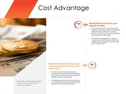 Value Chain Analysis Competitive Advantage Cost Advantage Ppt Professional