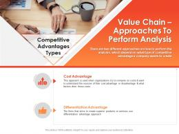 Value Chain Analysis Competitive Advantage Value Chain Approaches To Perform Analysis Ppt File