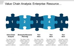 Value Chain Analysis Enterprise Resource Planning Businesses Telecommunications Cpb